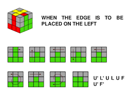 Pattern To Solve Rubik's Cube Cool How To Solve A 48x48x48 Rubiks Cube