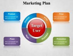 Marketing Plan Powerpoints Download Presentation Background And Templates For Marketing Plan