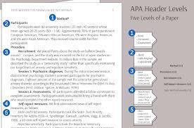 Apa Formation Apa Formatting And Presentation The Chicago School Of