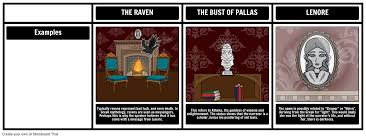 the raven lesson plans the raven summary analysis the raven symbolism