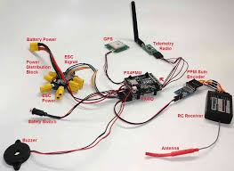 compatible rc transmitter and receiver systems copter documentation images px4fmu px4io wire 3drradio2 jpg