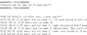 The Best Way To Log Your Weight Bodyweight Averages