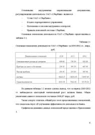 Отчет о производственной практике в ОАО Сбербанк Отчёт по практике Отчёт по практике Отчет о производственной практике в ОАО Сбербанк 6