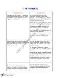 peer review for essay zeitschriftenartikel