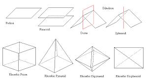 intersecting planes cube. intersecting planes cube