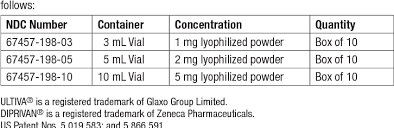 Diprivan Dosage Chart Table 9 From Ultiva Remifentanil Hcl For Injection For