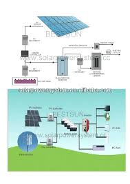 10kw solar system wiring diagram solar per watt solar solar energy 10kw solar system wiring diagram storage batteries for solar panel price energy