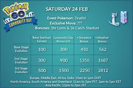 Stardust Chart Community Day Stardust Chart With All Modifiers Reddit