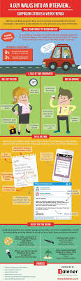 17 best ideas about job interview funny life hacks here s what not to do at your next job interview