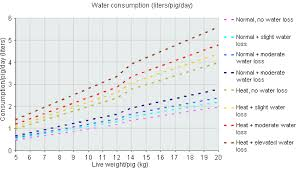 Dont Obviate The Effect Low Water Consumption Can Have