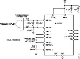 type j thermocouple wiring diagram type image thermocouple wiring diagram wiring diagram on type j thermocouple wiring diagram