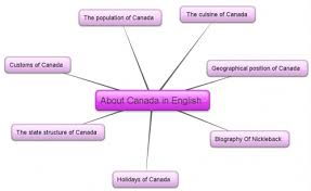 Проект about in english УссуриВики about in english jpg