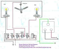 household electrical wiring building wiring diagram symbols full household electrical