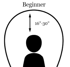 Jump Rope Length Most Accurate Sizing Method