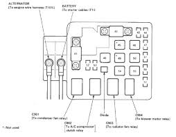 92 civic fuse box assettoaddons club 95 civic under dash fuse box 92 95 civic under hood fuse box diagram view topic diagrams engine for wiring
