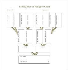 Blank Family Tree Template Free Premium Template 37 Family Tree Templates Pdf Doc Excel Psd Free Premium