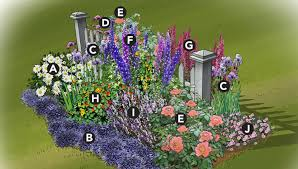 flower garden plans. Cottage Garden Planting Plan Flower Plans