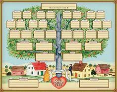employee tree template 30 best family tree images family trees family genealogy bricolage