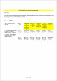 assessment rubrics subject intended learning outcomes spd