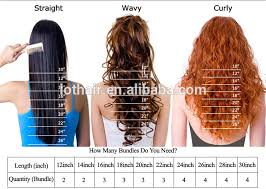 Hair Length Chart Bundles 100 Human Hair Top Grade 3 Bundles Human Natural Virgin Remy Cuticle Weft Hair Weaving Buy Weft Hair Weaving Human Hair Weaving 3 Bundles Hair