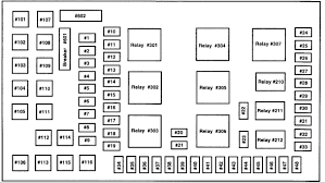 could u please send me a fuse box diagram for a 2004 ford f250 2004 ford f350 6.0 fuse panel diagram at 2004 F250 Super Duty Fuse Box
