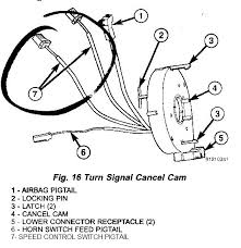 jeep wrangler clock spring wiring schematic jeep printable junkyard cruise control install for every tj page 3 jeep on jeep wrangler clock spring