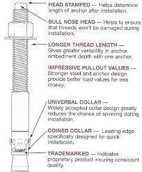 Anchor Bolt Length Chart Anchor Bolt Sizes Anchor Bolt Sizes Anchor Bolt Drill Size