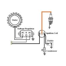 kohler k301 ignition wiring diagram auto electrical wiring diagram related kohler k301 ignition wiring diagram