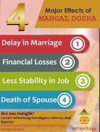 11 Best Mangal Dosha Images Mangal Planet Today Horoscope