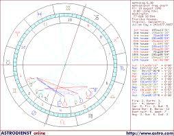 Online Astrology Chart Free Chart Astrodienstfree