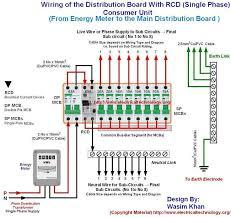 best 25 electrical breaker box ideas on pinterest electric box 200 amp breaker panel at Bar Breaker Fuse Box