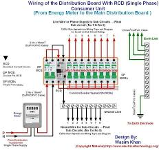 wiring of the distribution board with rcd single phase from energy meter to electrical