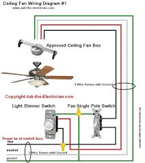 25 wiring diagram for 3 way switch ceiling fan wiring diagram wiring diagram for 3 way switch ceiling fan bookingritzcarlton info