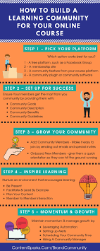 How To Design A Community Build A Learning Community For Your Online Course Content