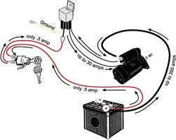 4 pin relay wiring diagram wiring diagram 4 pin relay wiring diagram driving lights images