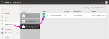 Share Power Bi Dashboards And Reports With Coworkers And