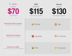Phone Plans Comparison Jasonkellyphoto Co