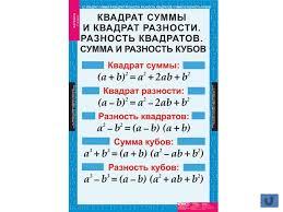 Таблицы по алгебре класс  Таблицы по алгебре 7 класс