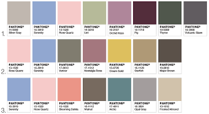 How Can You Use The Pantone Color Of The Year In E Learning