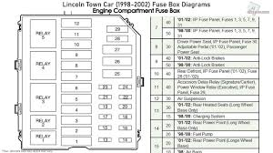 2000 Lincoln Continental Wiring Diagram Ford Mustang Wiring Diagram