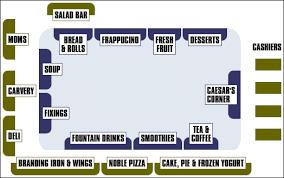 Restaurant Floor Plans Ideas  Google Search  Plan  Pinterest Cafeteria Floor Plan