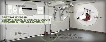 Commercial Residential Garage Door Installation and Repair ...