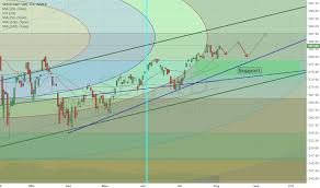 Spy Stock Quote 0 Inspiration SPY Stock Price And Chart TradingView