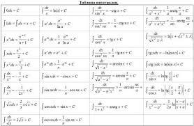 Высшая математика Скачать курсовые работы рефераты справочники  Скачать курсовую учебник справочник реферат бесплатно ·