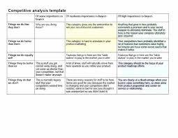 Sample Questionnaire Format For Survey Questionnaire Template For Research Research Survey