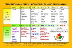 Planting Calendar Seed Starting Planting Calendar Home Grown Food Colorado