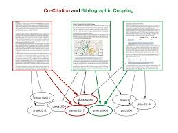 Mining Citation In Digital Humanities A Central Bibliography Of