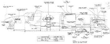 2005 kia sedona spark plug wire diagram beautiful 2003 kia sedona02 2003 kia sedona engine diagram labels electrical work wiring diagram 2003 kia sedona wiring diagram
