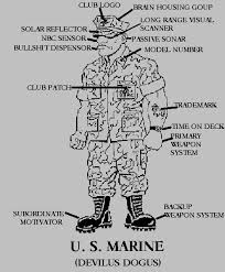 Marine Corps Quotes Simple Famous Marine Corps Quotes Magnificent Best 48 Usmc Quotes Ideas On