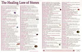 The Healing Lore Of Stones Chart Healorct 5 95 C